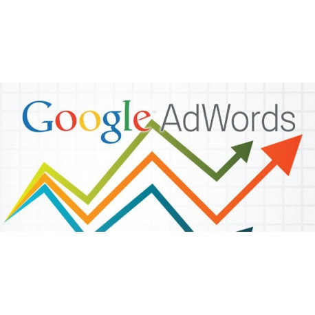 Automatic Ads on Google Adwords