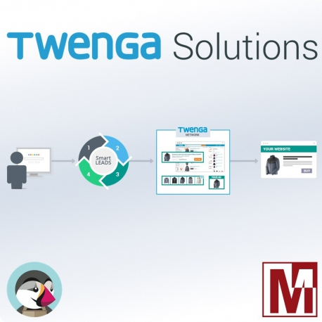 Free PrestaShop module integration of Twenga Smart Tracker