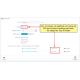 Module PrestaShop Marge bénéficiaires par groupes et catégories