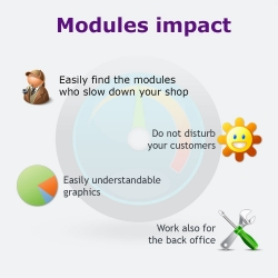Modules impact in PrestaShop installation
