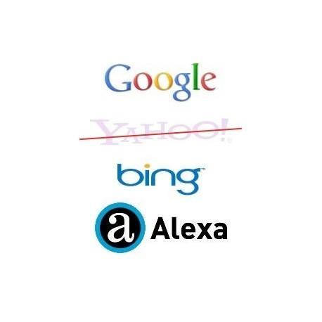 Google, Bing, Alexa validation